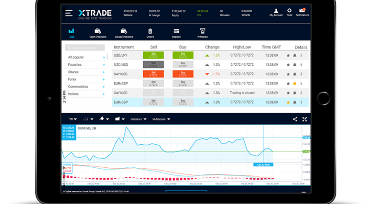Does Xtrade is a better choice for your trading needs?